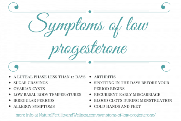 symptoms of low progesterone