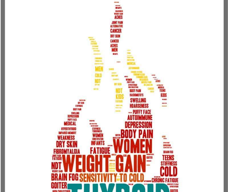 Symptoms of thyroid disorder